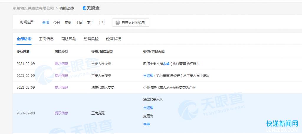王振辉退出京东物流关联公司法定代表人 余睿接任