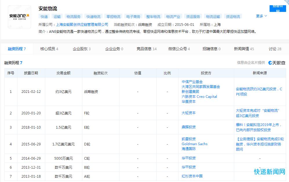 消息称安能物流考虑进行5亿美元香港IPO