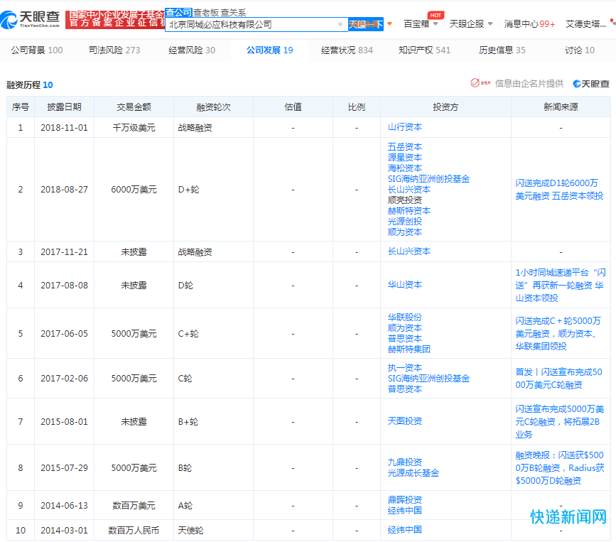 """同城直送平台""""闪送""""完成1.25亿美元D2轮融资"""