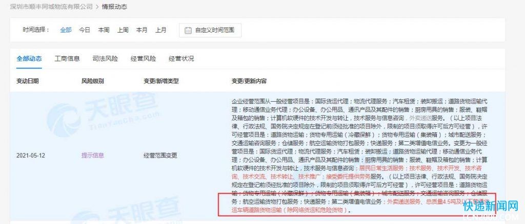顺丰同城关联公司获许可经营外卖递送服务 快递资讯 第1张