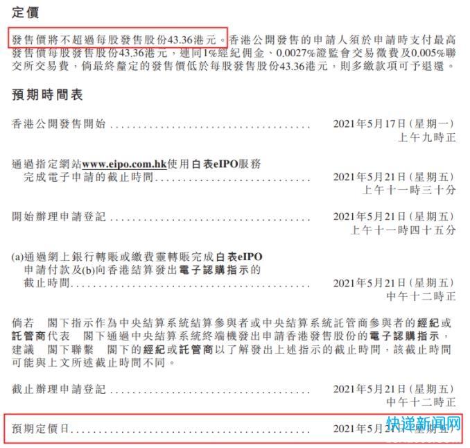 传京东物流将IPO发行价定为40.36港元/股